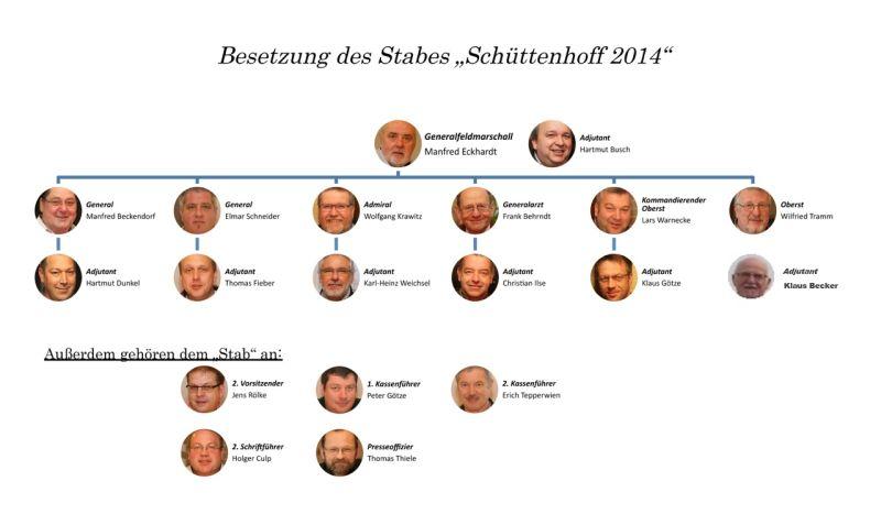 Schüttenhoff Stab 2014